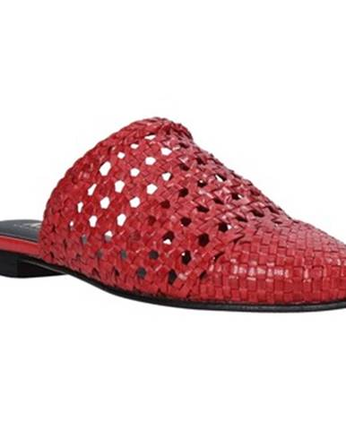 Červené topánky Mfw